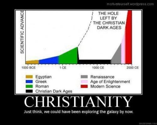 christianity7